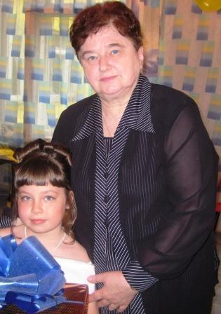 Центр дошкольного развития «Знайка». Сотрудники. www.znaika.biz